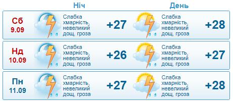 річниця погода погоды в диминиканы именно, при внезапном